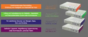 Die vollständige Aliaxin-Produktreihe